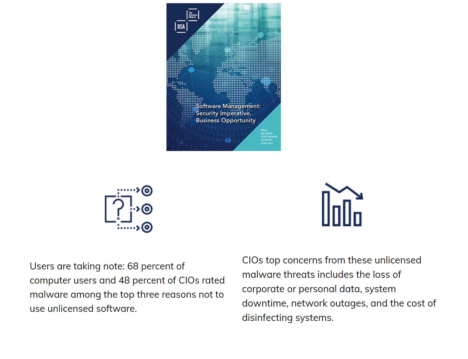 BSA Global Software Survey Results