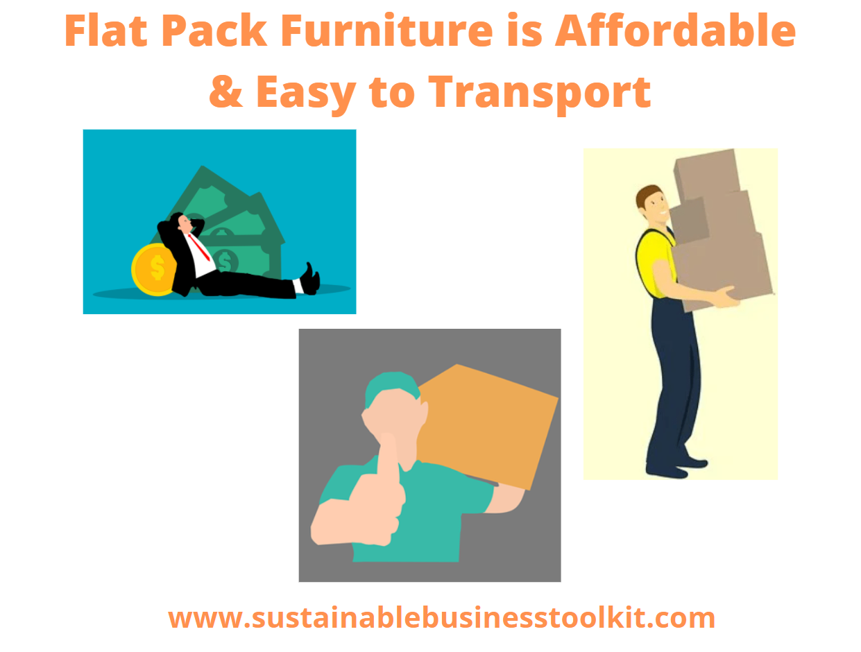 Affordable and Easy to Transport