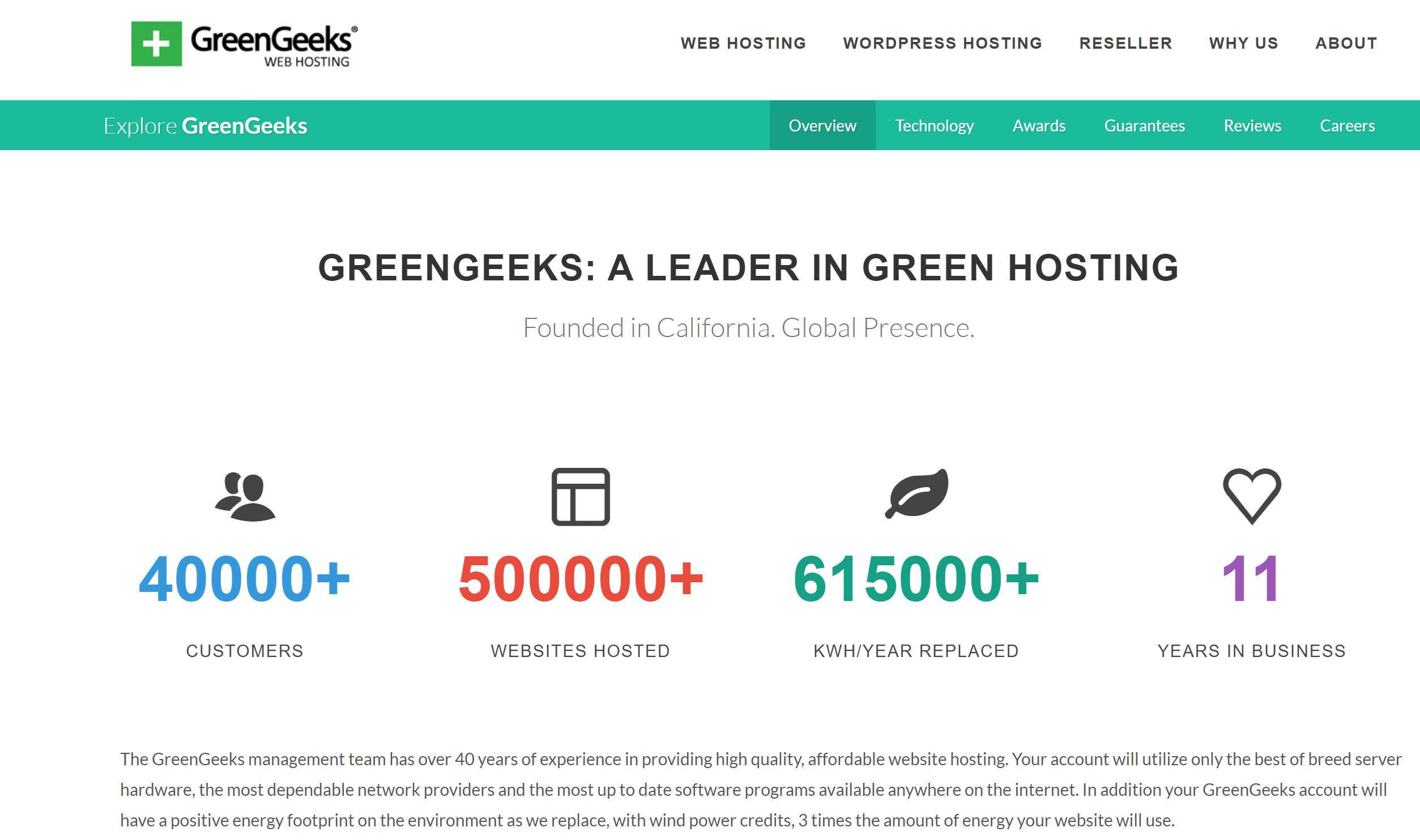 Green eCommerce