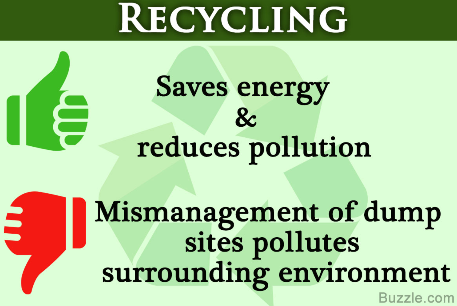 Picture Listing the Benefits of Recycling - Saves energy and reduces pollution