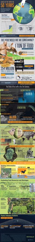 environmental-infographic-1